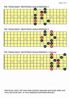 what is pentatonic scale guitar rob silver the mixolydian pentatonic scale
