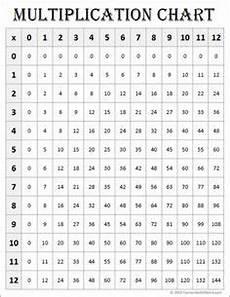multiplication list worksheet 4481 free printable multiplication worksheets printable multiplication worksheets free printable