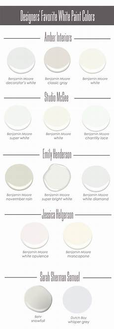 designers favorite white paint colors undeclared panache