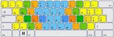 Kinder Malvorlagen Buchstaben Tastatur Schulen Frauenfeld Das 10 Finger System Lernen