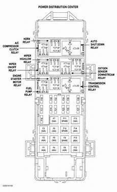 94 jeep grand fuse box diagram 1998 jeep grand fuse box diagram untpikapps