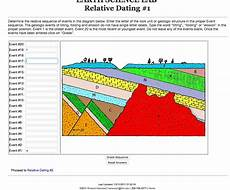 earth science relative dating worksheet 13274 solved help with this activity i am confused on it chegg