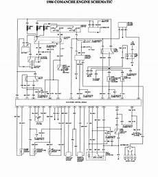 1986 Jeep Cj7 Wiring Wiring Diagram Database
