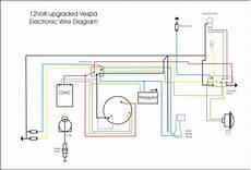 wiring diagram vespa super px dan excell page 1
