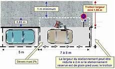 Fiche De Cas N 176 3 Le Stationnement R 233 Serv 233 Pour Les