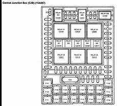 2005 ford f650 fuse box 2005 f150 ford fuse panel diagram use your dvom and see if you power at these two fuses