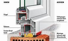 Fenster Einbauen Treppen Fenster Balkone Selbst De