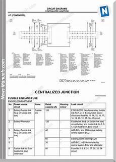 mitsubishi colt 2004 year wiring diagram