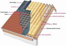 isolation thermique toiture isolation thermique et phonique toiture safig