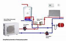prix pompe à chaleur air eau quand choisir la pompe 224 chaleur air eau pour logement