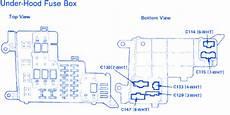 1988 honda fuse box diagram honda dx 1988 fuse box block circuit breaker diagram 187 carfusebox