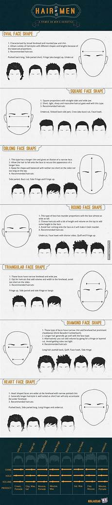 a beginner s guide to men s hairstyles pictures photos and images for facebook
