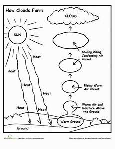 weather worksheets clouds 14508 how clouds form worksheet education