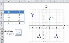 xy graph scatter plot scatter plot charts graphs
