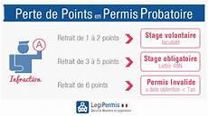 leçons de conduite permis point point pour permis probatoire