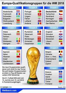 wm quali 2018 wer gewinnt die wm qualifikation 2018 in europa chancen