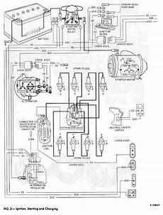 1967 El Camino Wiring Circuit And Wiring Diagram