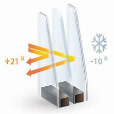 3 fach isolierverglasung sicherheits isolierverglasung 3 fach rund ums fenster