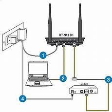 Micro Center How To Set Up Wifi On An Asus Rt N12