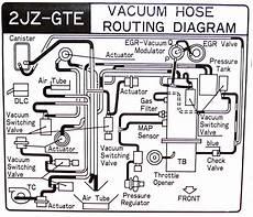 94 supra fuse box diagram mike s 94 supra turbo