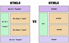 html html5 what s the difference hostinger tutorials