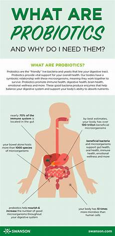 why do you need probiotics