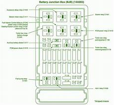 1997 f250 hd 7 3 wiring diagram 99 ford f 350 wire diagram wiring diagram networks