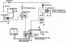 repair guides emission controls dual point distributor autozone com