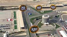 Bird S Eye View Of The Bahrain International Circuit