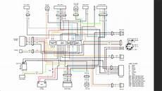 Polaris Predator 90 Wiring Diagram
