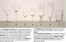 bicchieri per bar incisioni su vetro di brunetti bicchieri tipologie
