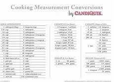 cooking measurement worksheets free 1982 printable cooking metric conversion charts yahoo search results cooking measurements