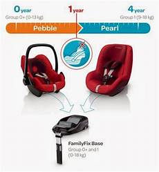 maxi cosi familyfix base the of mummy p maxi cosi familyfix maxi cosi