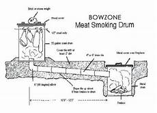 smoke house plans 8 best images about homemade sausage and meat on pinterest