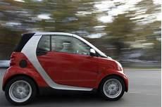 Unterhaltskosten Die Preisg 252 Nstigsten Autos Aller Klassen
