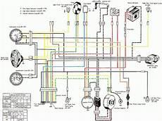 triumph motorcycle wiring diagram wiring