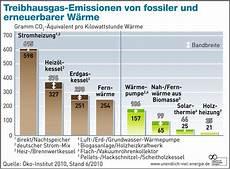 solarthermie 171 energiewende starnberg