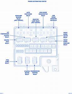 2009 dodge caliber wiring diagram dodge caliber 2009 fuse box block circuit breaker diagram carfusebox