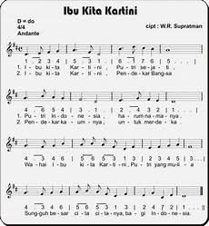 Tuliskan Not Balok Dari Lagu Ibu Kita Kartini Yang