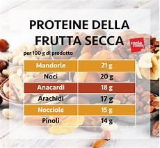 alimenti contengono lisina proteine la guida completa per capire come assumerle