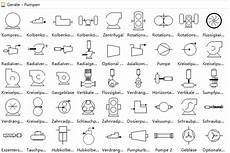 r i flie 223 schema symbole ger 228 te mit bildern