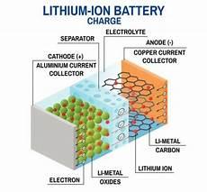 Neuer Lithium Ionen Akku Explodiert Nicht Bei Besch 228 Digung