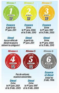 Vignette Crit Air Une P 233 Tition Pour La Revoir Eriste Fr