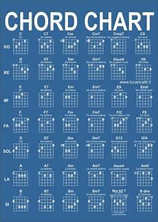 accordi chitarra lettere accordi chitarra chord chart nel 2019 canzoni chitarra