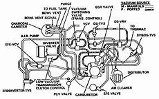 98 grand prix engine diagram repair guides
