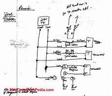 boiler boiler zone valve