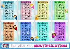 la table de multiplication table rabattable cuisine jeux de table de