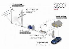 Audi A3 G Gas Compact Debuts At Geneva Show