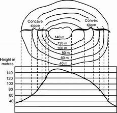 earth science contour lines worksheet 13330 how to draw in the topography in a sitemap search howtositeplan earth