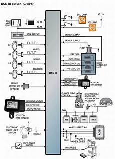 2002 e39 asc brake abs lights gt diagnostic procedure parts location page 31 bimmerfest